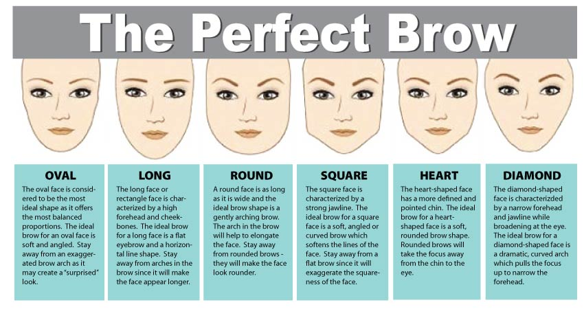 perfect_brow_shapes